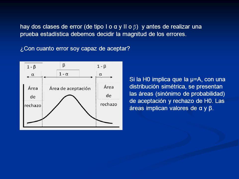 hay dos clases de error (de tipo I o α y II o β) y antes de realizar una prueba estadística debemos decidir la magnitud de los errores.