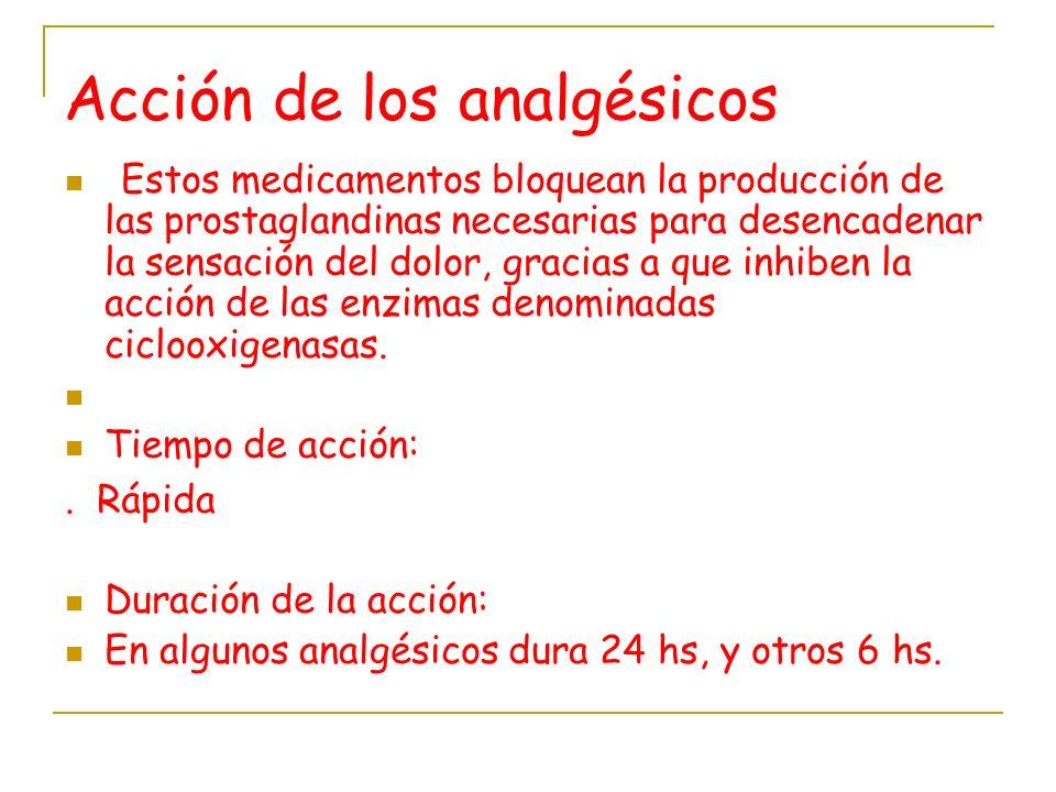 Acción de los analgésicos