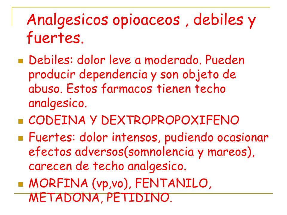 Analgesicos opioaceos , debiles y fuertes.