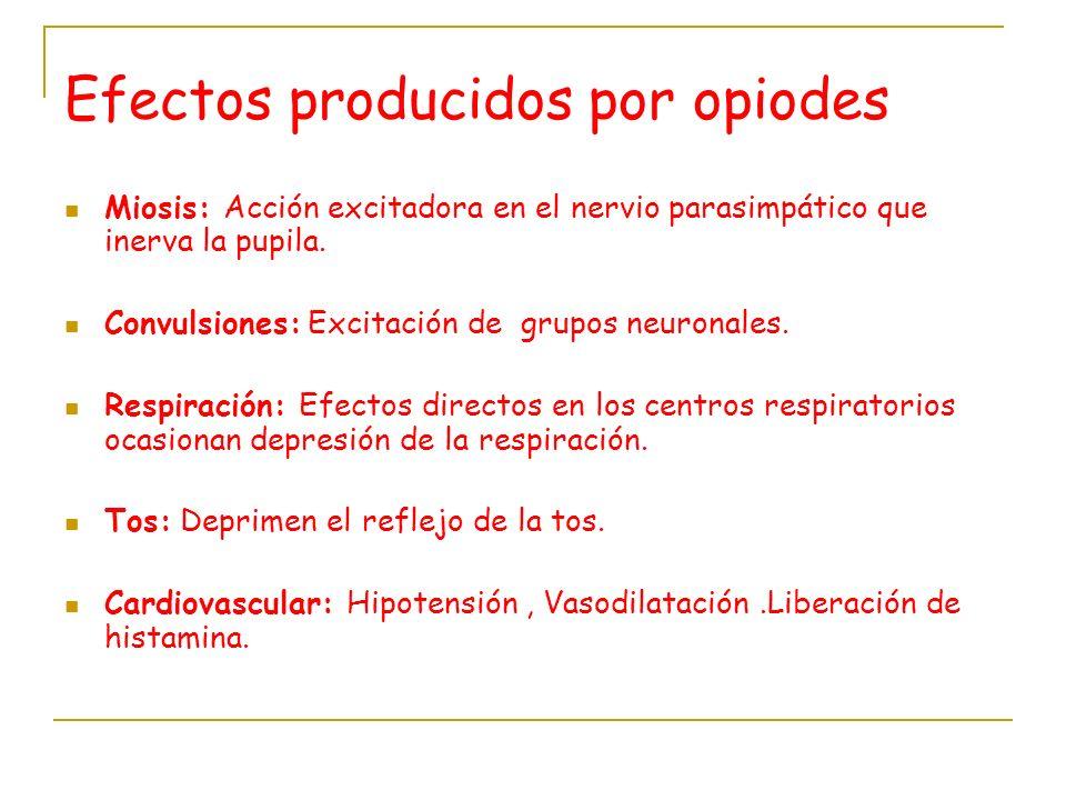 Efectos producidos por opiodes