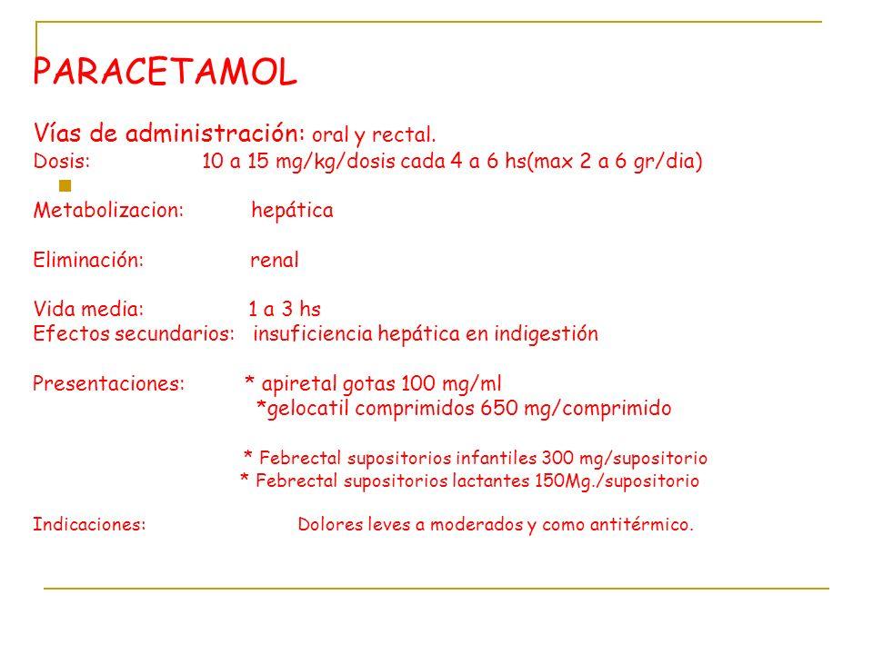 PARACETAMOL Vías de administración: oral y rectal