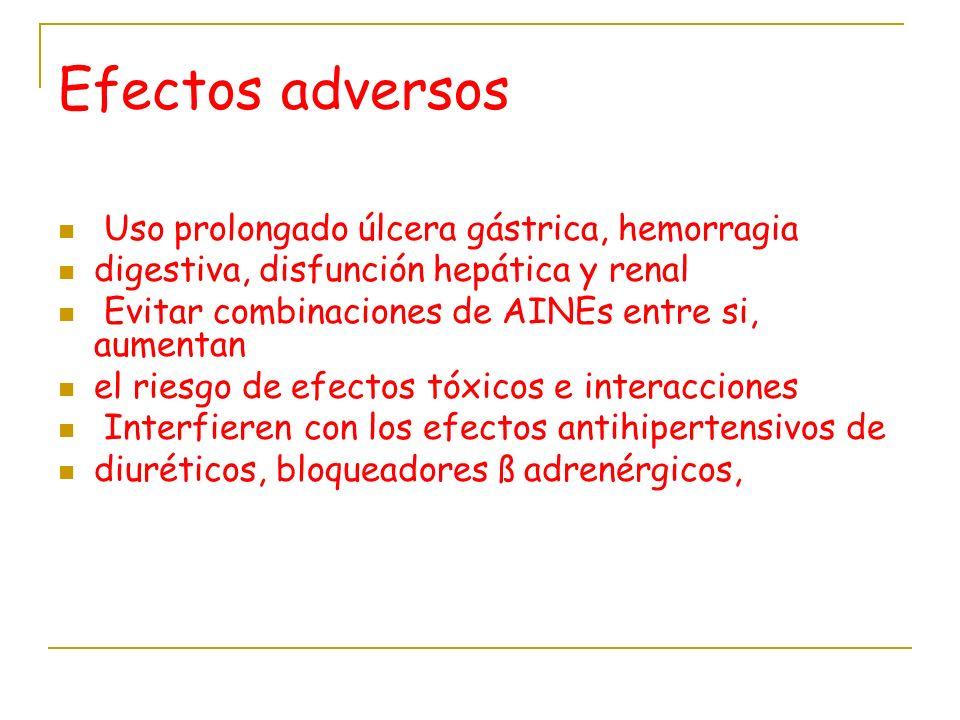 Efectos adversos Uso prolongado úlcera gástrica, hemorragia