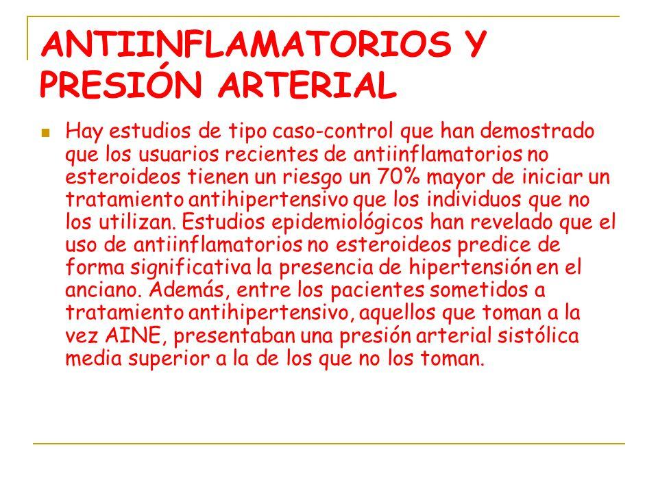 ANTIINFLAMATORIOS Y PRESIÓN ARTERIAL