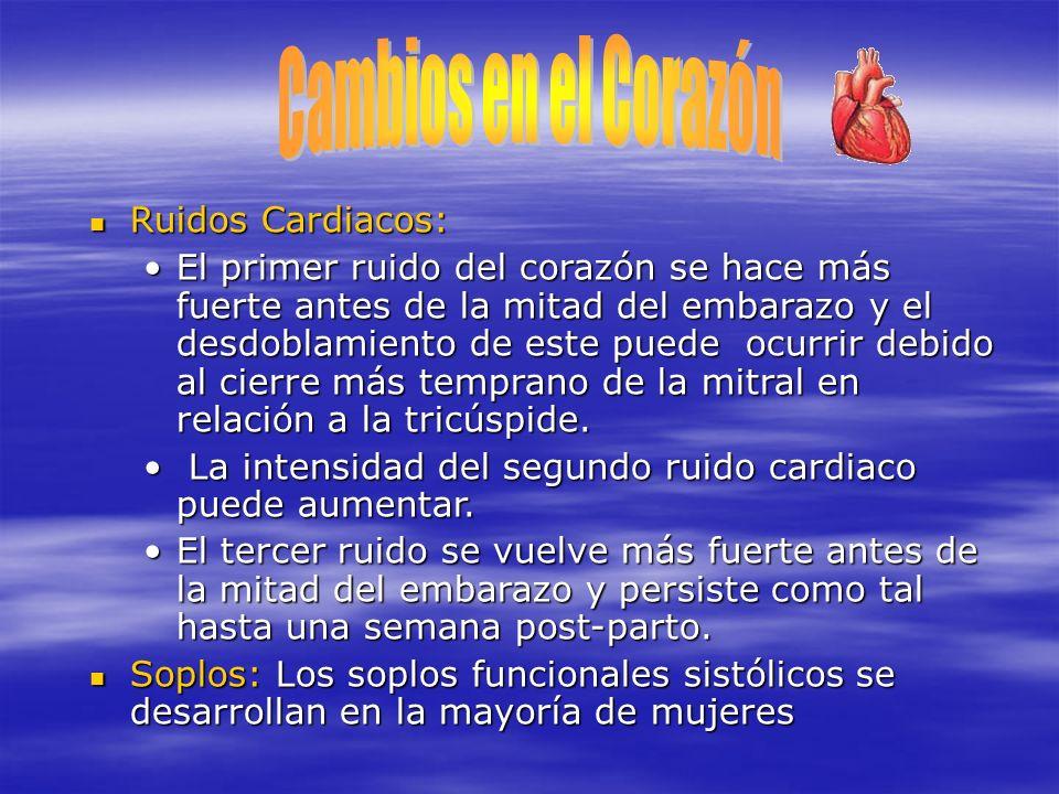 Cambios en el Corazón Ruidos Cardiacos: