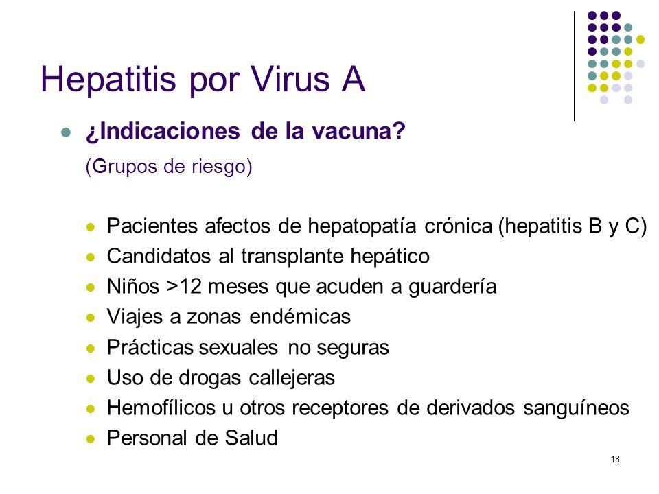 Hepatitis por Virus A ¿Indicaciones de la vacuna (Grupos de riesgo)