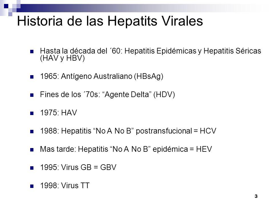 Historia de las Hepatits Virales