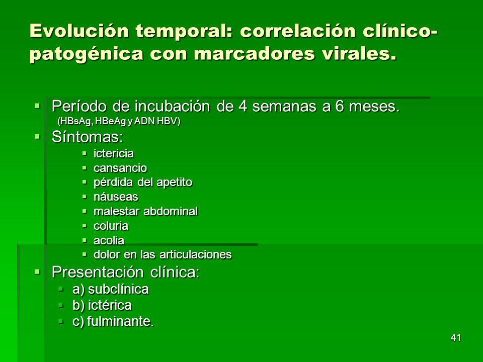 Evolución temporal: correlación clínico-patogénica con marcadores virales.