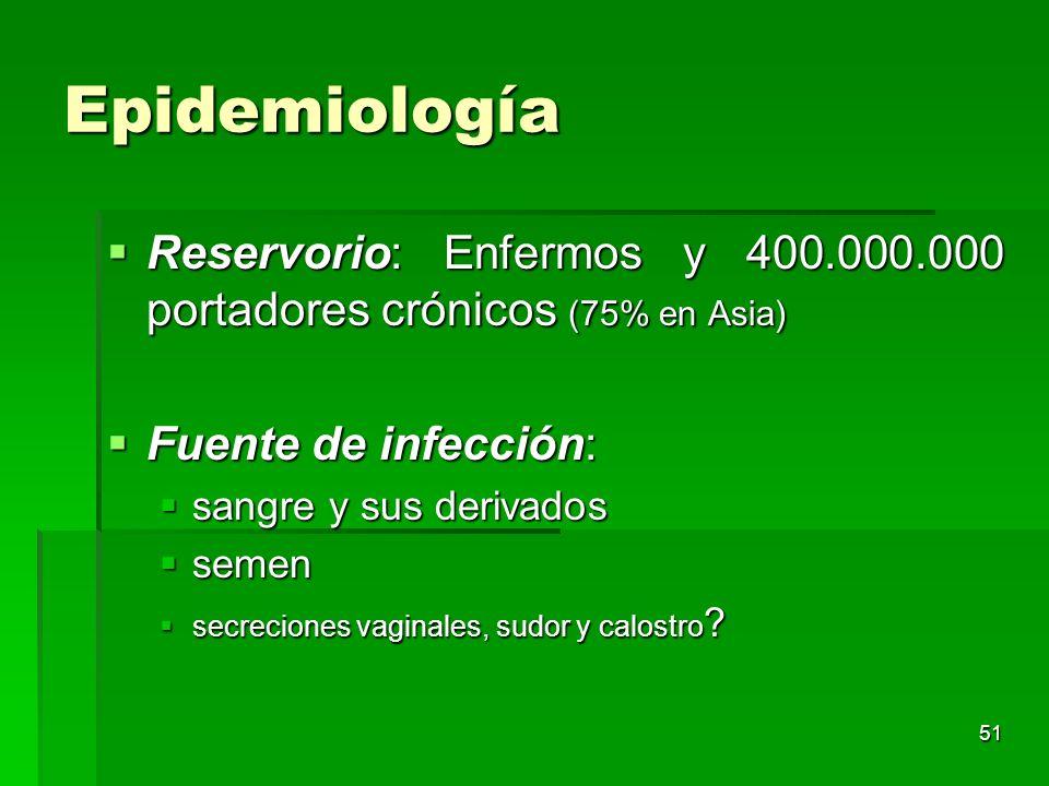 Epidemiología Reservorio: Enfermos y 400.000.000 portadores crónicos (75% en Asia) Fuente de infección: