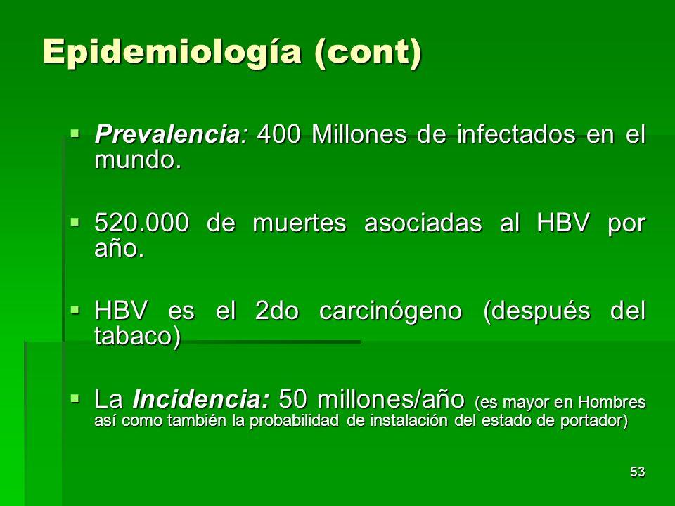 Epidemiología (cont) Prevalencia: 400 Millones de infectados en el mundo. 520.000 de muertes asociadas al HBV por año.