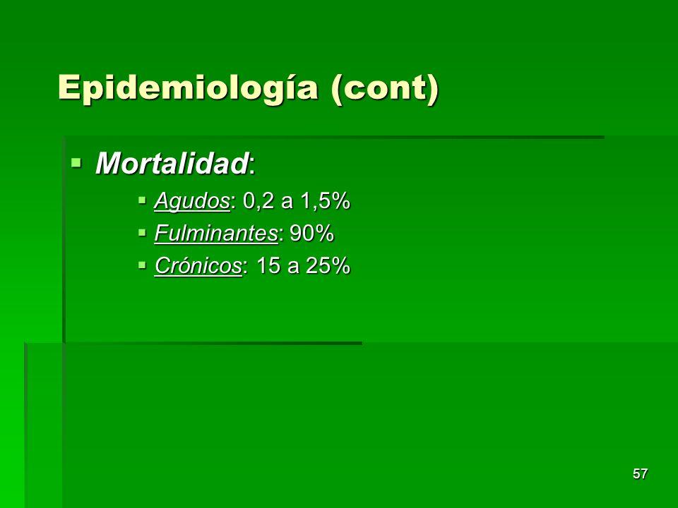 Epidemiología (cont) Mortalidad: Agudos: 0,2 a 1,5% Fulminantes: 90%