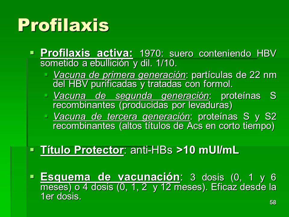 Profilaxis Profilaxis activa: 1970: suero conteniendo HBV sometido a ebullición y dil. 1/10.