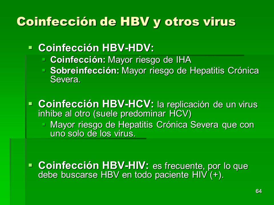 Coinfección de HBV y otros virus