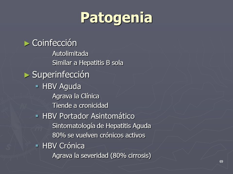 Patogenia Coinfección Superinfección HBV Aguda