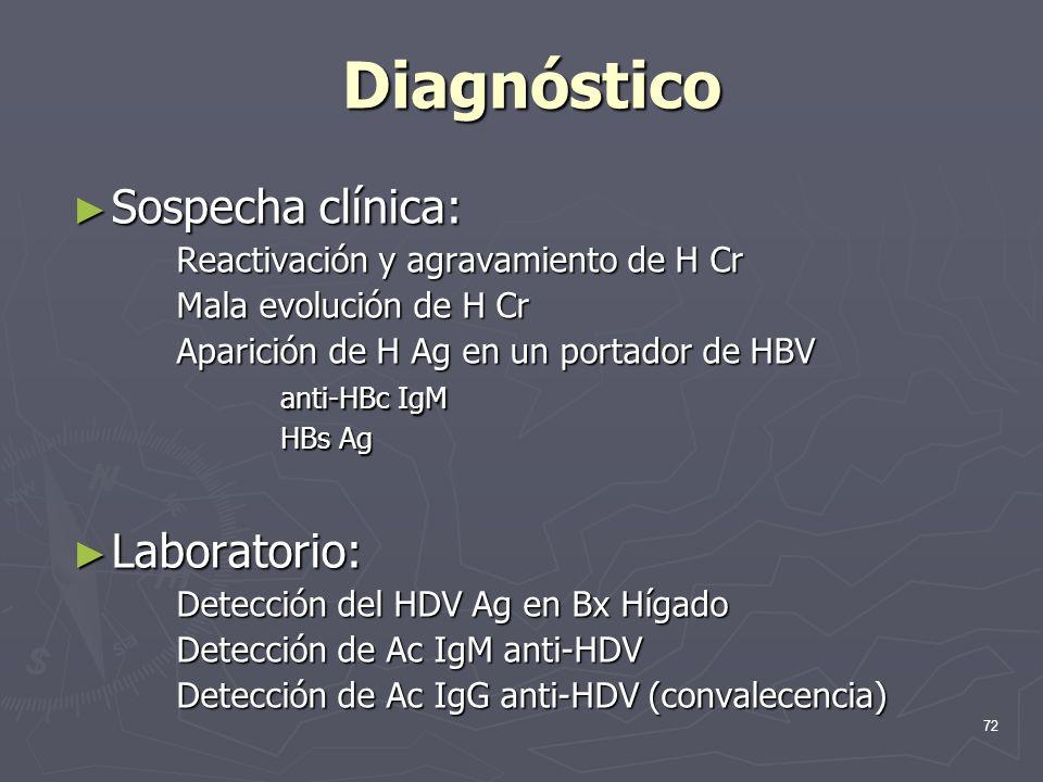 Diagnóstico Sospecha clínica: Laboratorio: