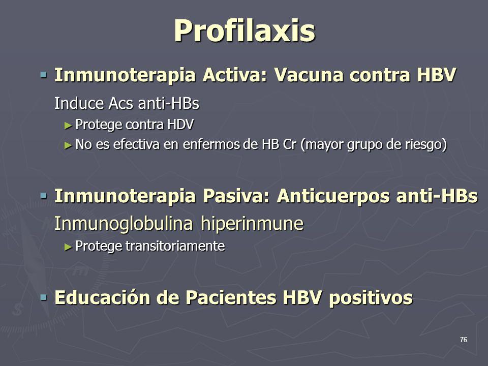 Profilaxis Inmunoterapia Activa: Vacuna contra HBV Induce Acs anti-HBs