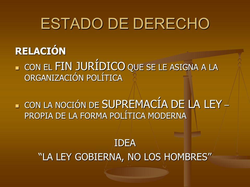 LA LEY GOBIERNA, NO LOS HOMBRES