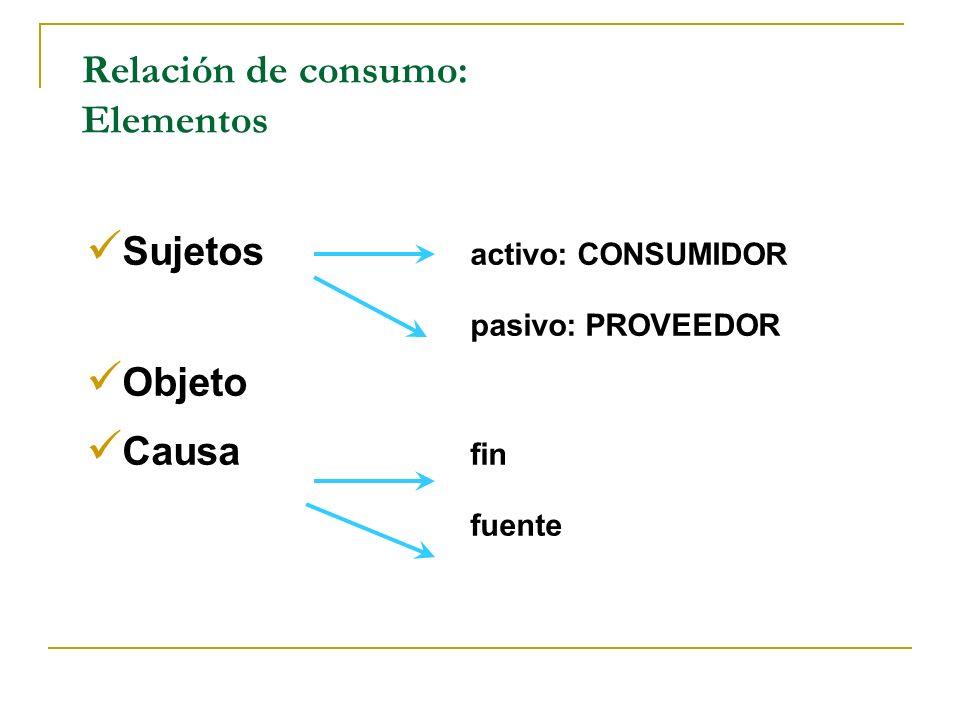 Relación de consumo: Elementos