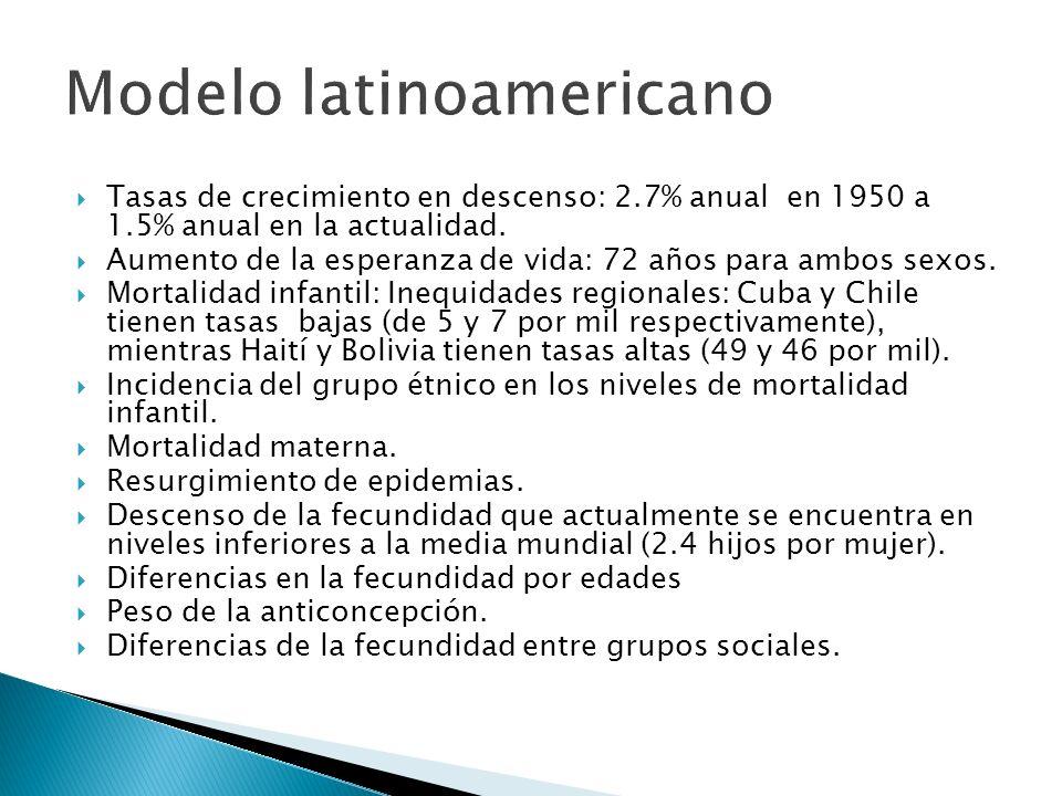 Modelo latinoamericano