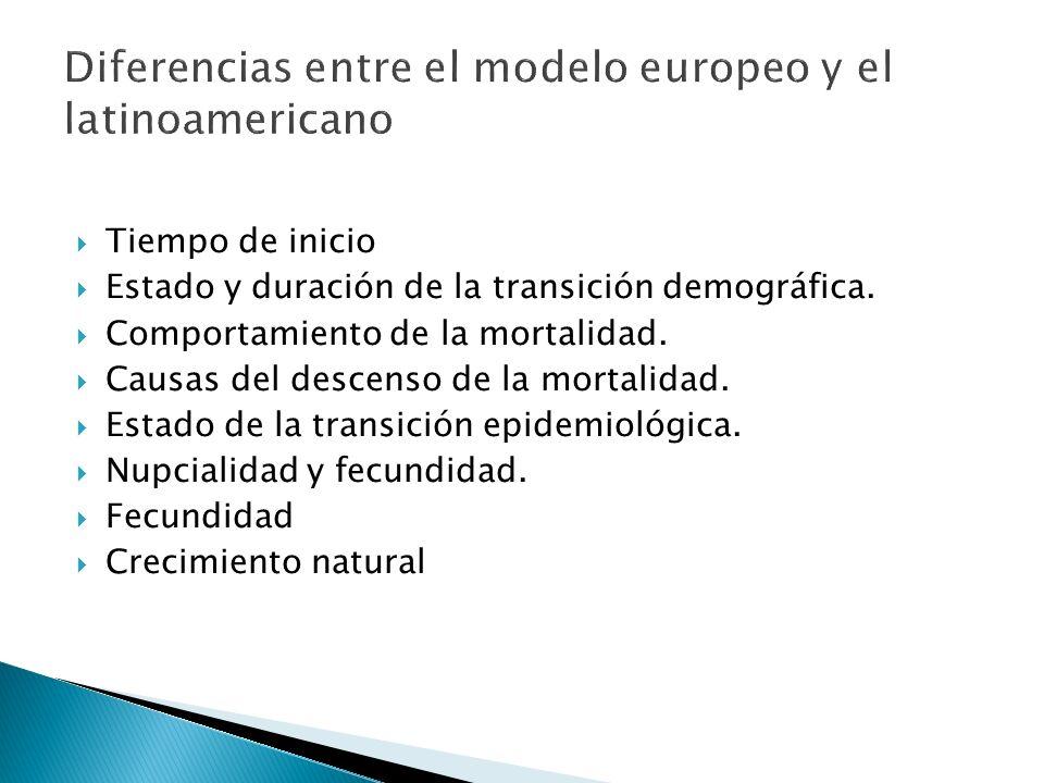Diferencias entre el modelo europeo y el latinoamericano