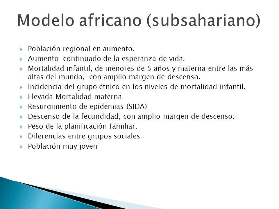 Modelo africano (subsahariano)