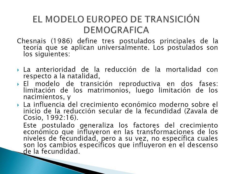 EL MODELO EUROPEO DE TRANSICIÓN DEMOGRAFICA