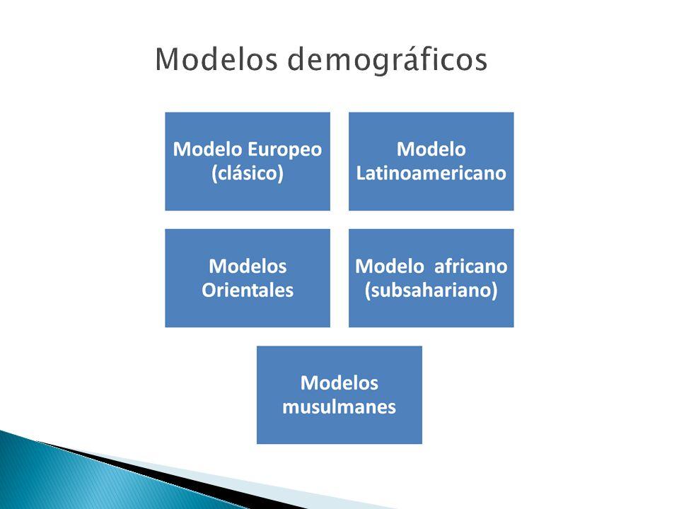 Modelos demográficos