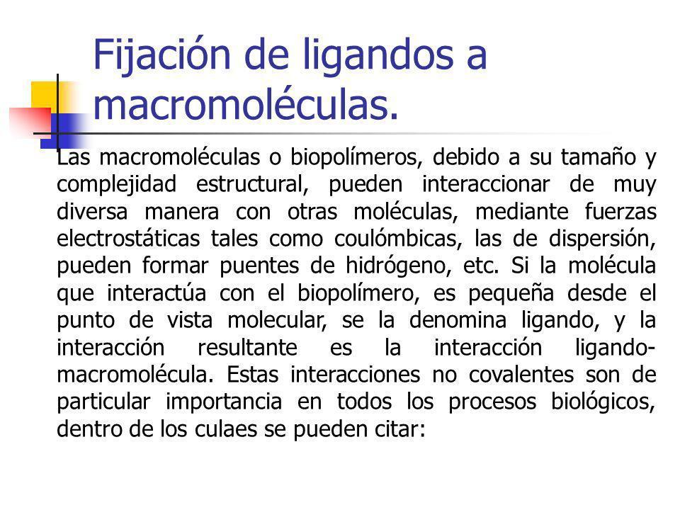 Fijación de ligandos a macromoléculas.