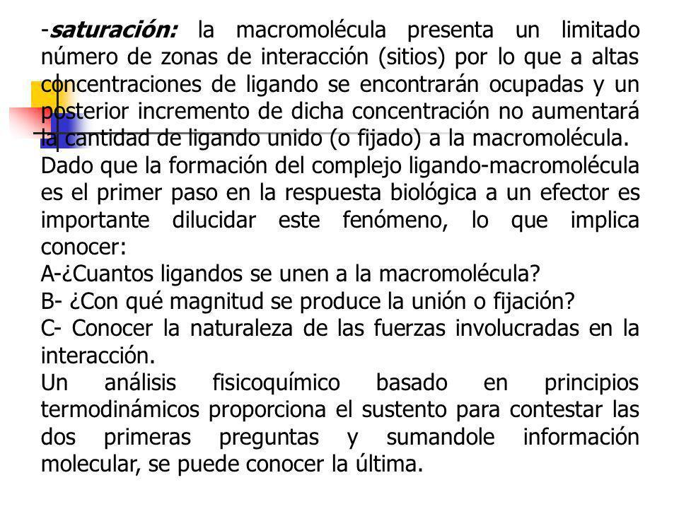 -saturación: la macromolécula presenta un limitado número de zonas de interacción (sitios) por lo que a altas concentraciones de ligando se encontrarán ocupadas y un posterior incremento de dicha concentración no aumentará la cantidad de ligando unido (o fijado) a la macromolécula.