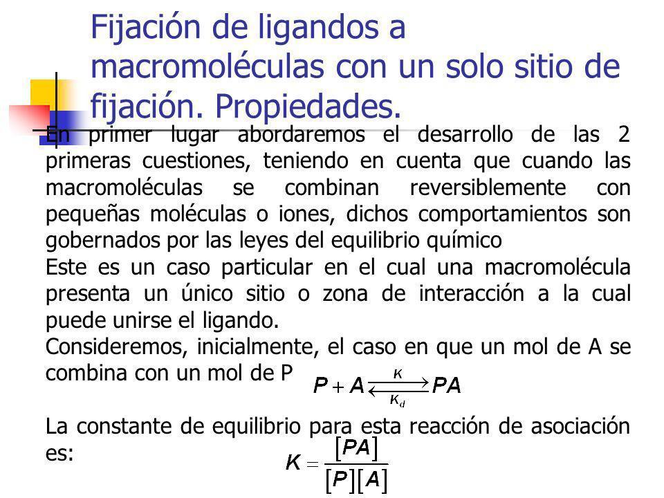 Fijación de ligandos a macromoléculas con un solo sitio de fijación