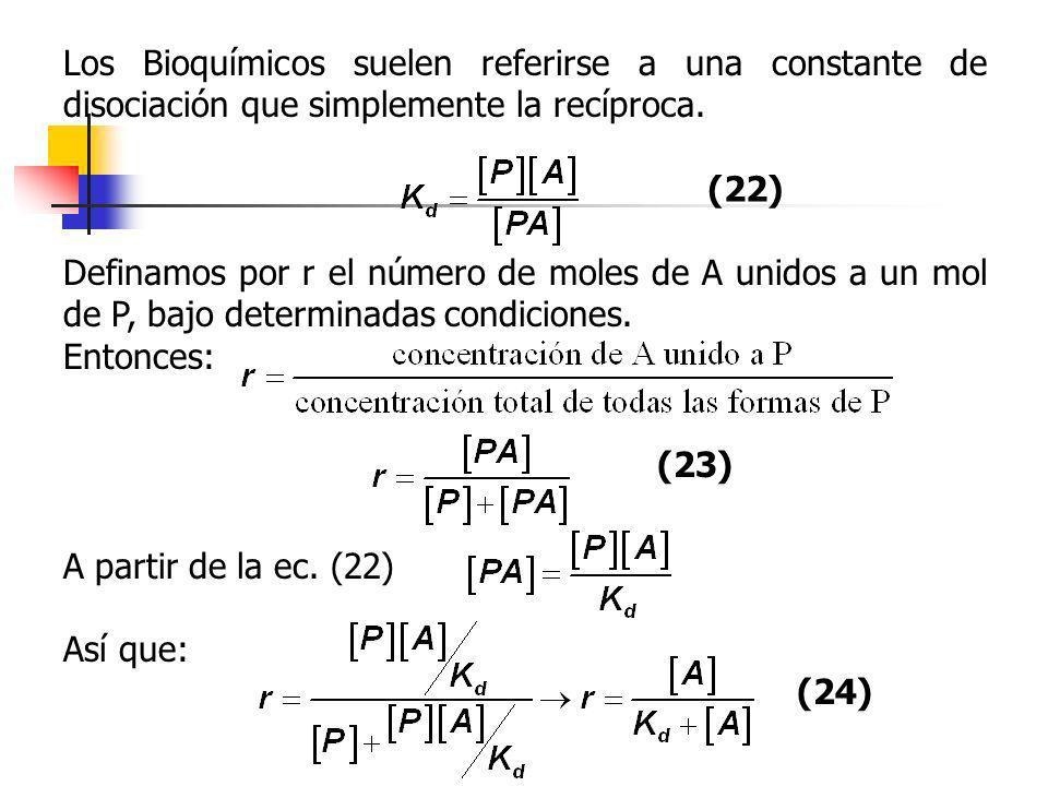 Los Bioquímicos suelen referirse a una constante de disociación que simplemente la recíproca.