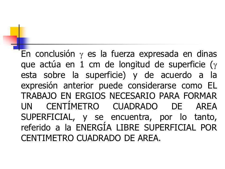 En conclusión  es la fuerza expresada en dinas que actúa en 1 cm de longitud de superficie ( esta sobre la superficie) y de acuerdo a la expresión anterior puede considerarse como EL TRABAJO EN ERGIOS NECESARIO PARA FORMAR UN CENTÍMETRO CUADRADO DE AREA SUPERFICIAL, y se encuentra, por lo tanto, referido a la ENERGÍA LIBRE SUPERFICIAL POR CENTIMETRO CUADRADO DE AREA.
