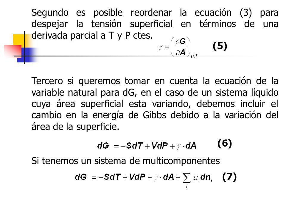 Segundo es posible reordenar la ecuación (3) para despejar la tensión superficial en términos de una derivada parcial a T y P ctes.