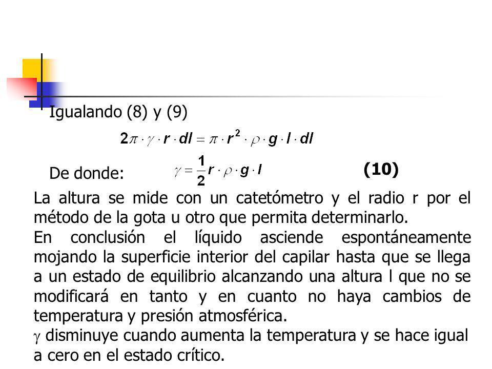 Igualando (8) y (9) (10) De donde: La altura se mide con un catetómetro y el radio r por el método de la gota u otro que permita determinarlo.