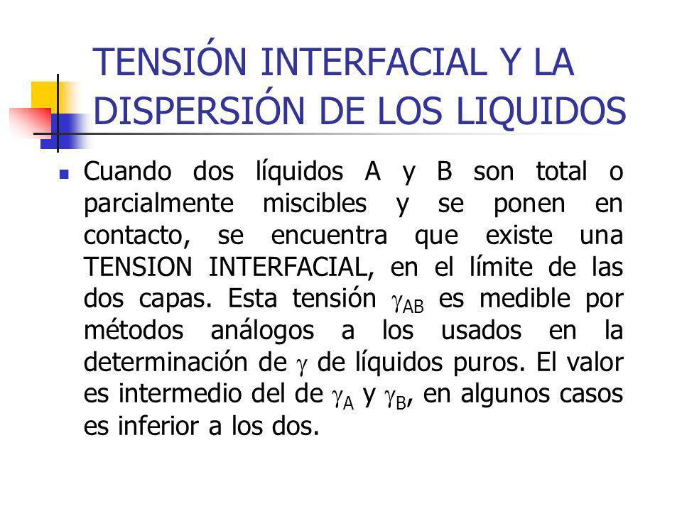 TENSIÓN INTERFACIAL Y LA DISPERSIÓN DE LOS LIQUIDOS
