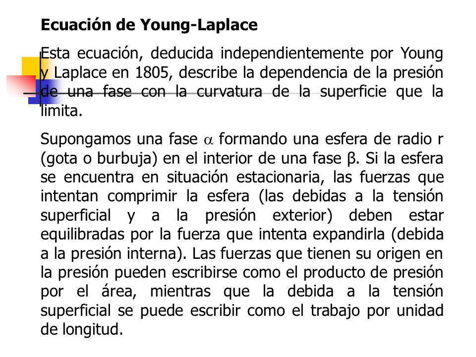 Ecuación de Young-Laplace