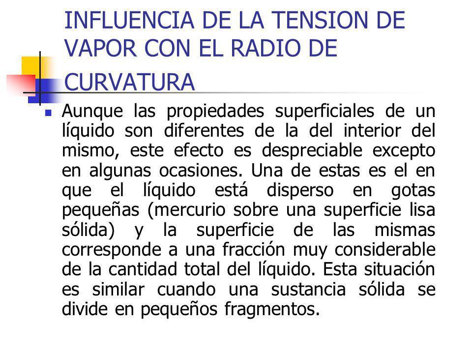 INFLUENCIA DE LA TENSION DE VAPOR CON EL RADIO DE CURVATURA
