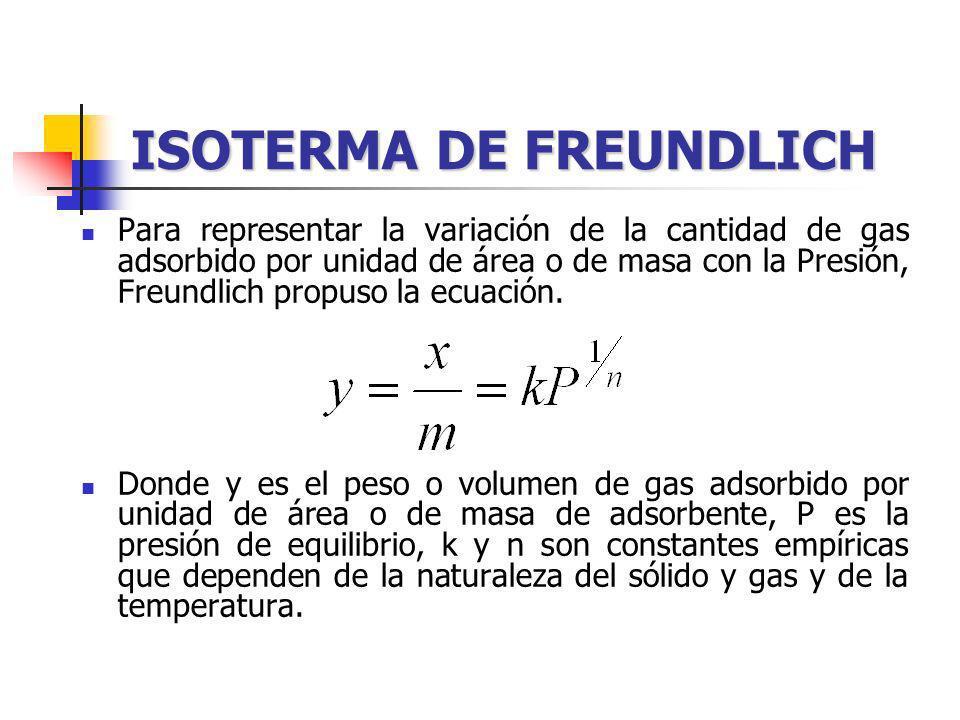 ISOTERMA DE FREUNDLICH