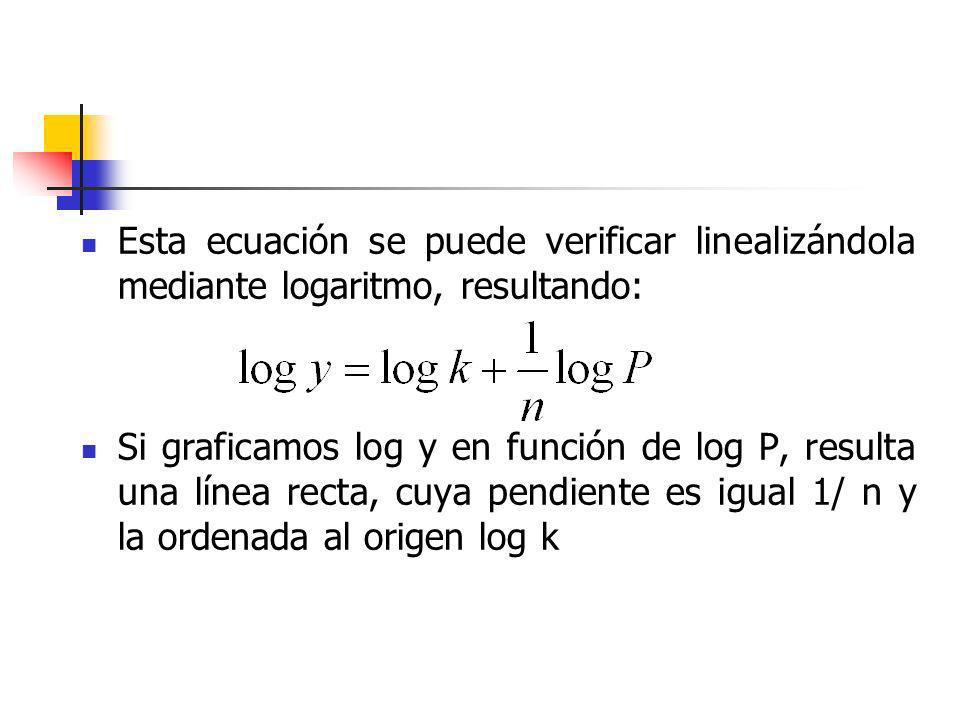 Esta ecuación se puede verificar linealizándola mediante logaritmo, resultando: