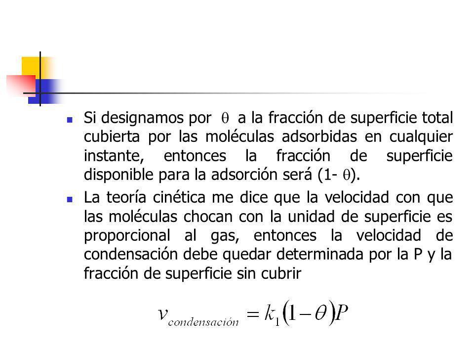 Si designamos por  a la fracción de superficie total cubierta por las moléculas adsorbidas en cualquier instante, entonces la fracción de superficie disponible para la adsorción será (1- ).