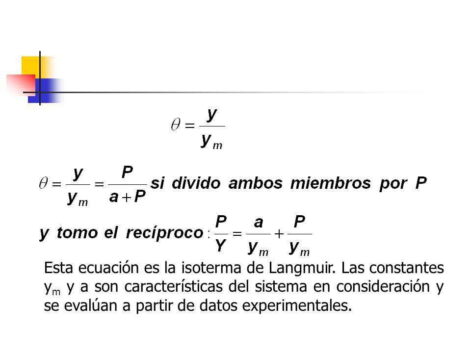 Esta ecuación es la isoterma de Langmuir