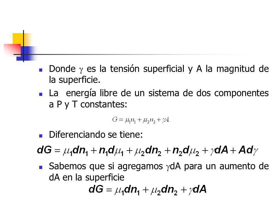 Donde  es la tensión superficial y A la magnitud de la superficie.