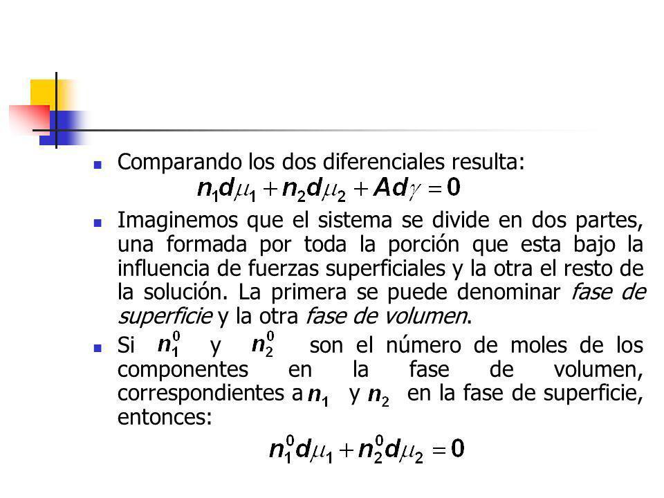 Comparando los dos diferenciales resulta: