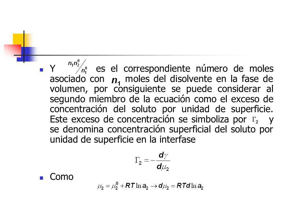 Y es el correspondiente número de moles asociado con moles del disolvente en la fase de volumen, por consiguiente se puede considerar al segundo miembro de la ecuación como el exceso de concentración del soluto por unidad de superficie. Este exceso de concentración se simboliza por y se denomina concentración superficial del soluto por unidad de superficie en la interfase