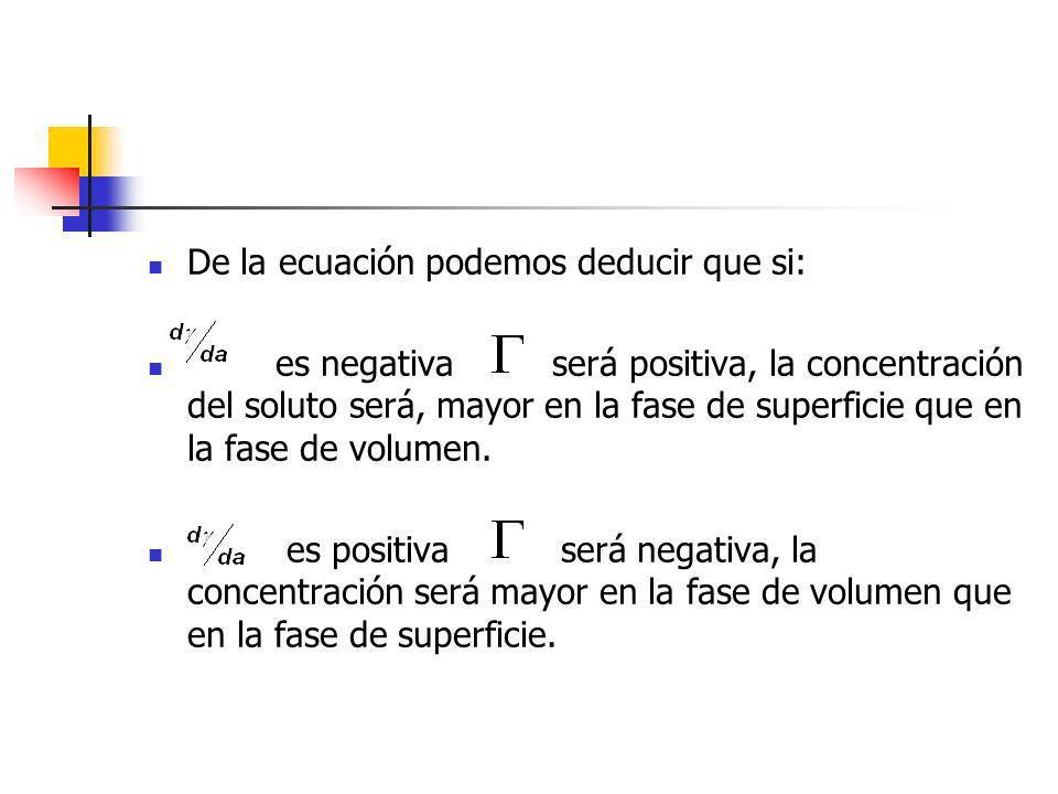 De la ecuación podemos deducir que si: