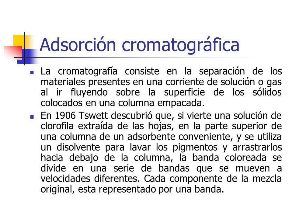 Adsorción cromatográfica