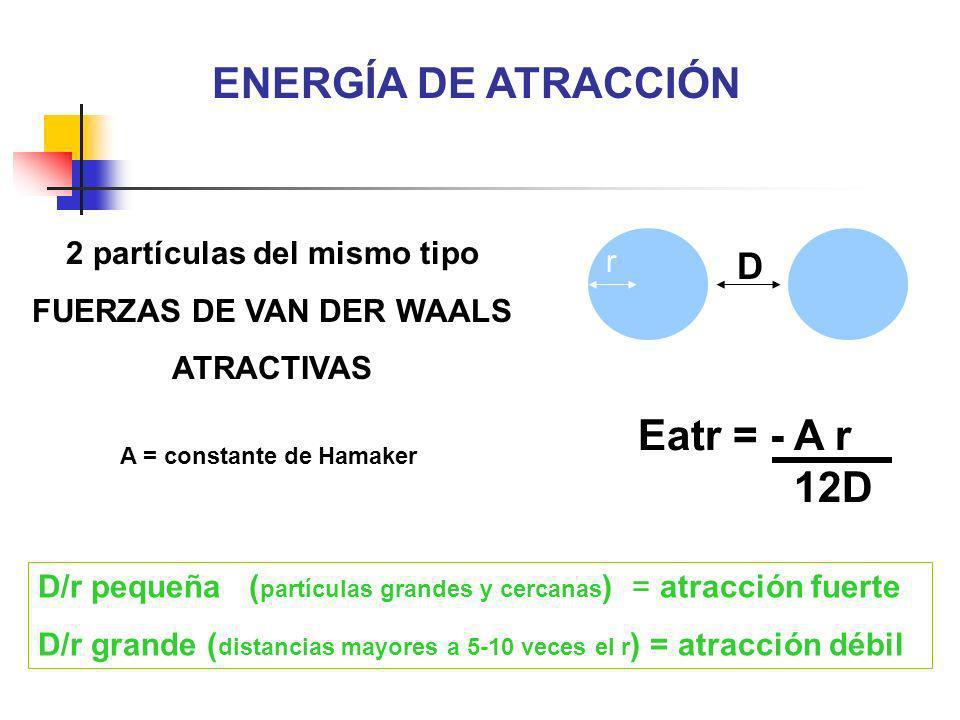 ENERGÍA DE ATRACCIÓN D 2 partículas del mismo tipo r