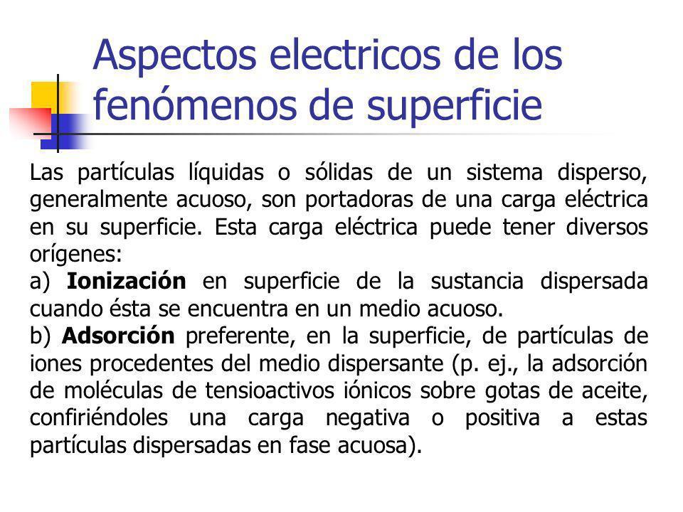 Aspectos electricos de los fenómenos de superficie