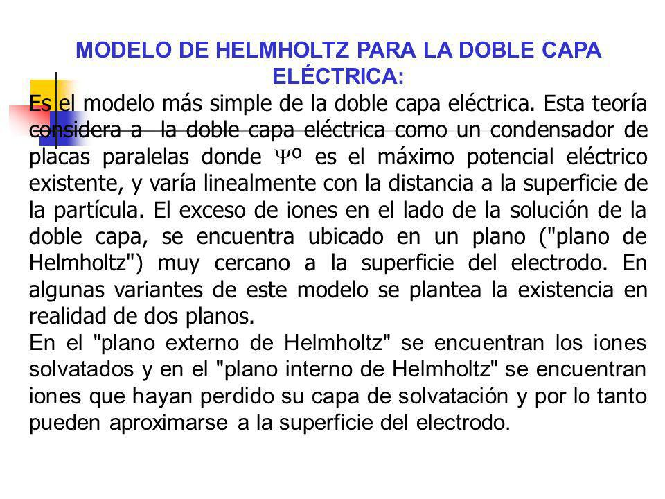 MODELO DE HELMHOLTZ PARA LA DOBLE CAPA ELÉCTRICA: