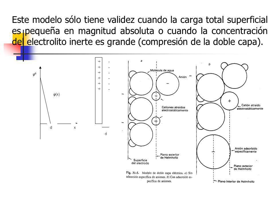 Este modelo sólo tiene validez cuando la carga total superficial es pequeña en magnitud absoluta o cuando la concentración del electrolito inerte es grande (compresión de la doble capa).