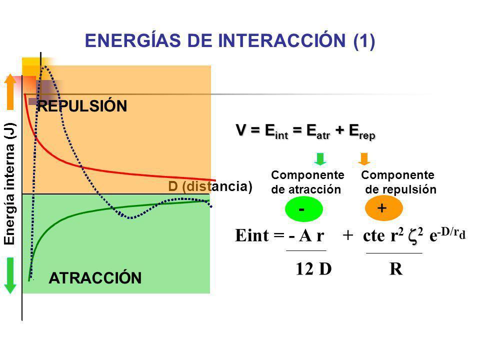 ENERGÍAS DE INTERACCIÓN (1)
